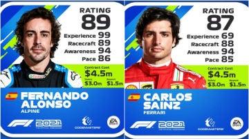 Puntuaciones de Fernando Alonso y Carlos Sainz