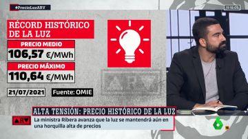 Hugo Domínguez en ARV