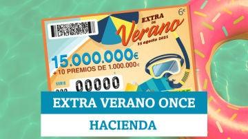 ¿Cuánto se queda Hacienda de los premios del Extra de Verano de la ONCE?