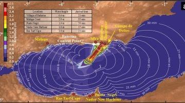 Un estudio del CSIC alerta de la posibilidad de tsunami en el sur de España