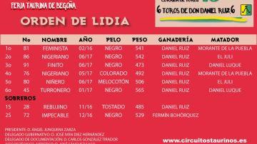 Cartel con los nombres de 'Feminista' y 'Nigeriano' en la feria taurina de Gijón