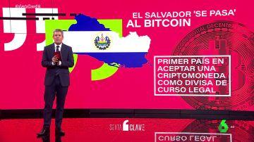 El Salvador, primer país en adoptar el bitcoin como divisa de curso legal: estas son las consecuencias