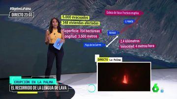 ralentización lava