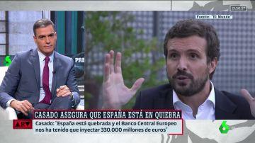 """Sánchez responde a Casado que España """"no está quebrada"""" y pide responsabilidad a la oposición: """"Hay que ser leal con su país"""""""