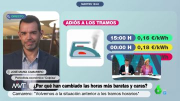 La brecha entre las horas caras y baratas de la luz se reduce: José María Camarero explica cuál es la tendencia ahora